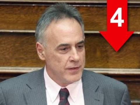 «Στα τέλη Μαΐου θα έχουμε καταλήξει στο θέμα του ΦΠΑ στην εστίαση»