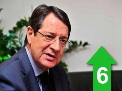«Κυριαρχικό δικαίωμα της Κύπρου τα κοιτάσματα στην ΑΟΖ»