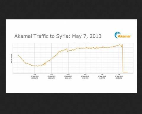 Η Συρία «χάθηκε» από το ίντερνετ