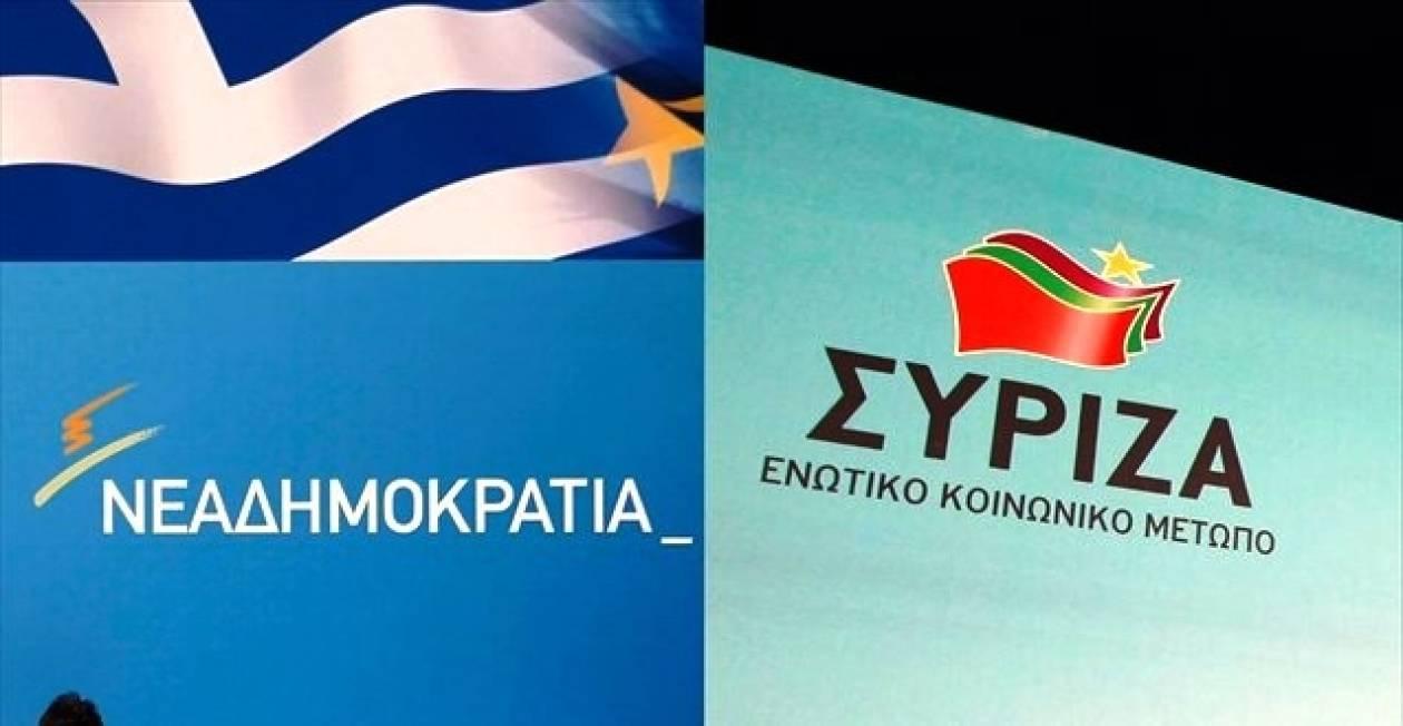 «Κονταροχτυπιούνται» ΝΔ και ΣΥΡΙΖΑ σε νέα δημοσκόπηση