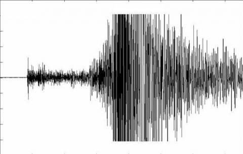 Σεισμός Κρήτη: Νέα δόνηση 4,5 Ρίχτερ
