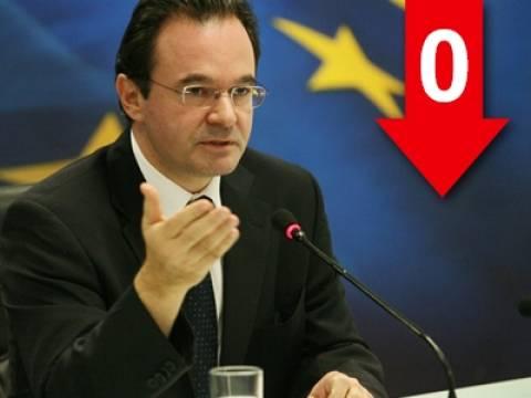 «Διατεταγμένες, για εξυπηρέτηση μικροπολιτικών συμφερόντων κατηγορίες»