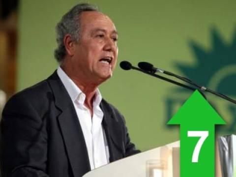 «Το ΠΑΣΟΚ του Σαμαρά κι η Ν.Δ. του Βενιζέλου δεν μας χωρούν»