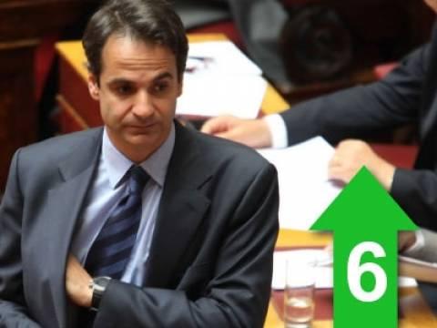 «Δεν θα είμαι υπουργός απολύσεων, αλλά αξιολογήσεων»