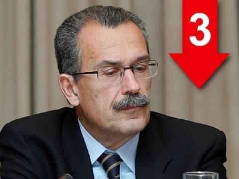 «Το κράτος δεν θα μείνει όμηρος των συνδικαλιστών»