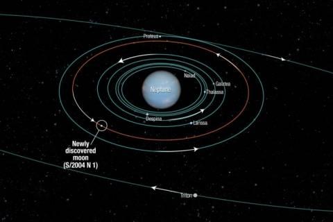 Το Hubble ανακάλυψε νέο δορυφόρο στον Ποσειδώνα