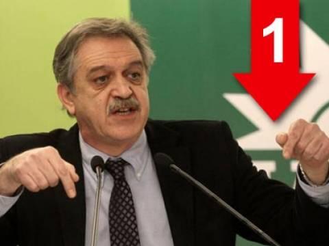 «Κρατικοποίηση της Δημοτικής Αστυνομίας, μεταρρύθμιση Τουρκομπαρόκ»