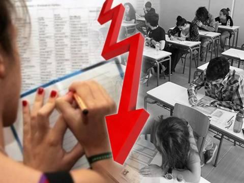 Βάσεις 2013: Μεγάλη πτώση σε ΑΕΙ και ΤΕΙ