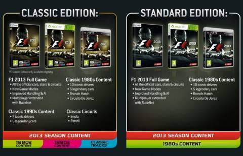 Ντεμπούτο για το F1 2013 στις 8 Οκτώβρη (video)