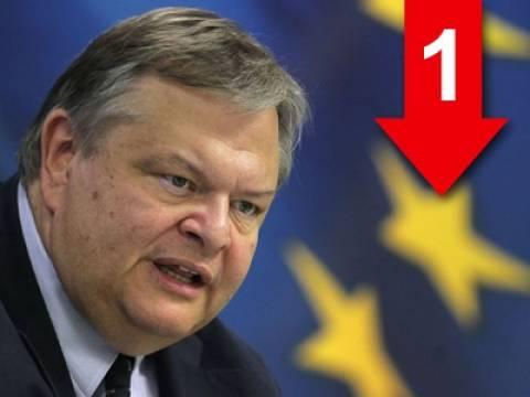 «Η Ελλάδα έχει τη δυνατότητα να προωθήσει τις δικές της πρωτοβουλίες»