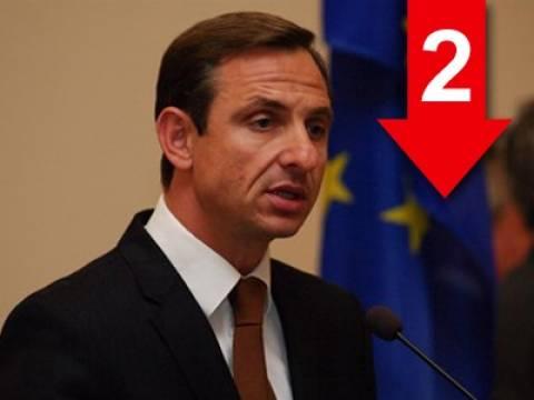«Μείωση καθηγητών πληροφορικής αντίκεται στην Ευρωπαϊκή Πολιτική»