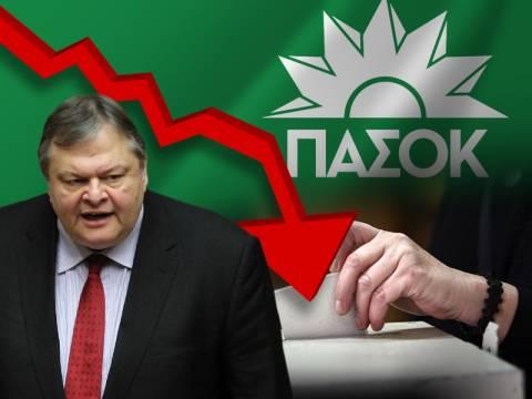 Πράσινος πανικός στο ΠΑΣΟΚ εν όψει ευρωεκλογών