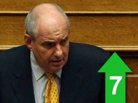«Είναι θλιβερή η ανύπαρκτη παρουσία της Ελλάδας»