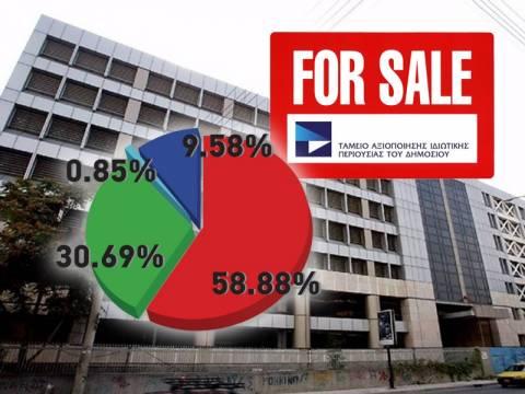 Δημοψήφισμα Newsbomb.gr: «Θέλουν να αρπάξουν τα φιλέτα του Δημοσίου»