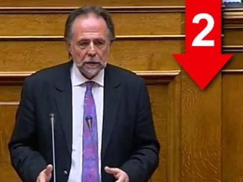«Ο ΣΥΡΙΖΑ τρέφεται από την ύπαρξη κοινωνικής αστάθειας»