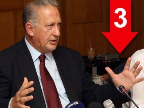 «H θεωρία των δύο άκρων έχει επανειλημμένα εφαρμοστεί στην Ελλάδα»
