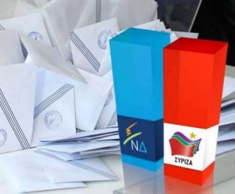 Δημοσκόπηση: Οριακό προβάδισμα 0,5% της ΝΔ έναντι του ΣΥΡΙΖΑ