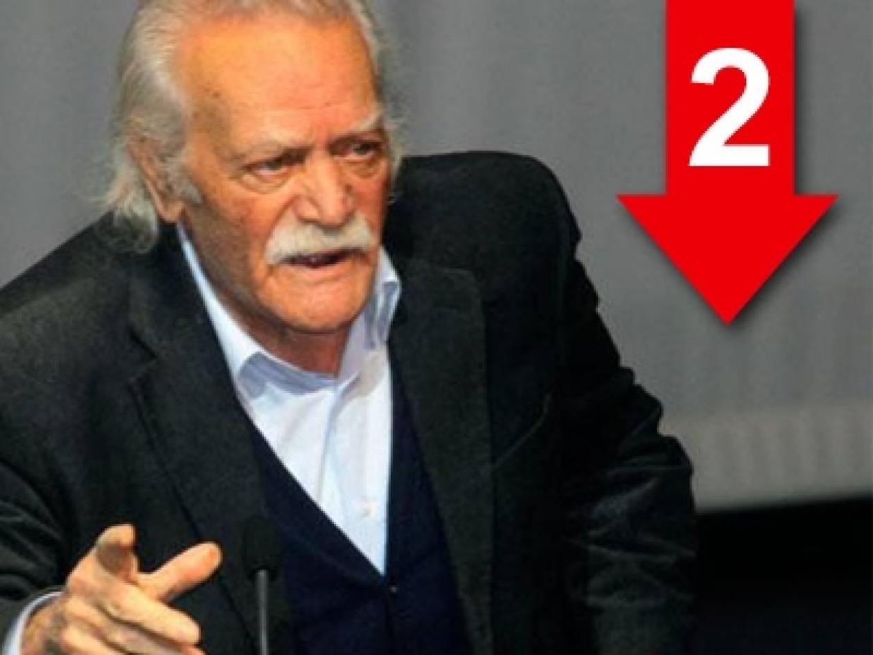 Να καταργηθούν τα υπουργεία Δικαιοσύνης και Μακεδονίας - Θράκης