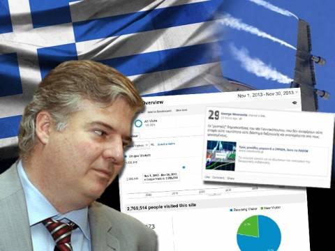Ο Σύμβουλος του Πρωθυπουργού αποκαλεί 2.769.000 Έλληνες «ψεκασμένους»