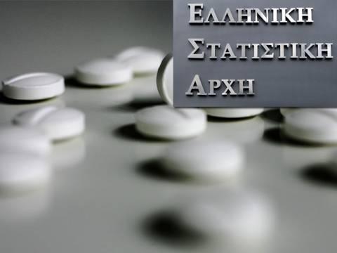 ΕΛΣΤΑΤ - Ελληνική Φαρμακοβιομηχανία: ένα πραγματικό success story