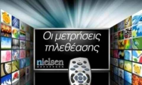 Τα top  της τηλεθέασης των κρατικών καναλιών το 2013