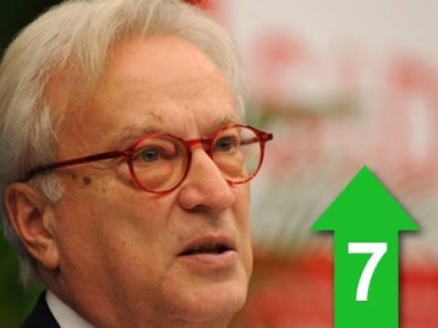 Η κατάργηση της τρόικας, νίκη για την ελληνική προεδρία