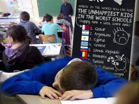 Οι Έλληνες μαθητές στους πιο δυστυχισμένους του κόσμου