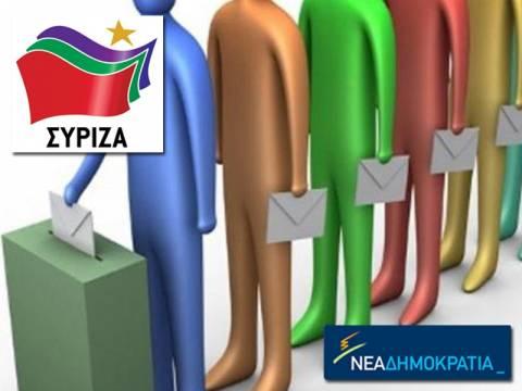 Πέντε μονάδες μπροστά ο ΣΥΡΙΖΑ από τη ΝΔ