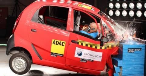 Crash Test δημοφιλών ινδικών μοντέλων