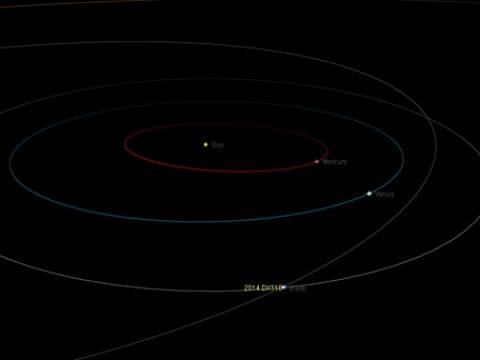 Αστεροειδής θα περάσει ανάμεσα από Γη και Φεγγάρι