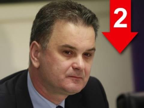 Ψεύτης και συκοφάντης ο Κουκουλόπουλος