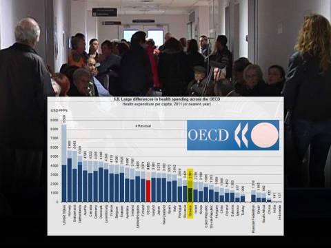 ΟΟΣΑ: Σε «παρακμή» οι δείκτες υγείας και πρόνοιας στην Ελλάδα