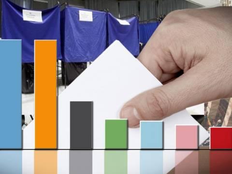Προβάδισμα ΣΥΡΙΖΑ σε Ευρωεκλογές και εθνικές εκλογές