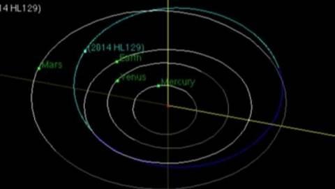 Αστεροειδής «ταξίδεψε» σε κοντινή απόσταση από τη Γη (vid)