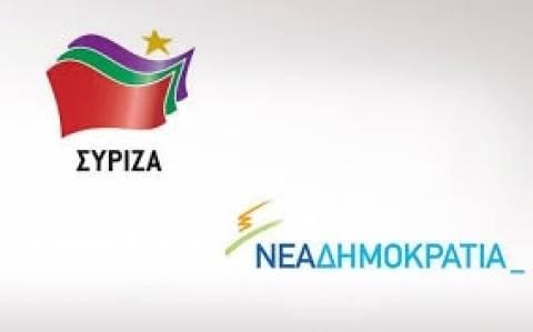 Πρωτιά ΣΥΡΙΖΑ σε πρόθεση ψήφου και παράσταση νίκης
