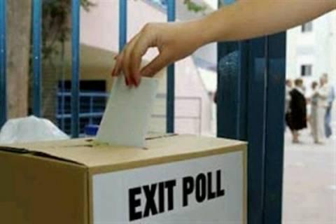 Τελικό Exit Poll 2014: Στο β γύρο Σακελλαρίδης και Καμίνης με ισοπαλία