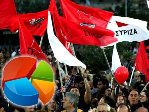Δημοσκόπηση - Ευρωεκλογές 2014: Προβάδισμα 2,5% στον ΣΥΡΙΖΑ