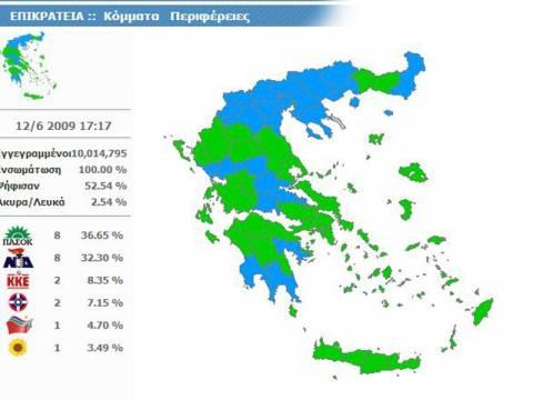 Ευρωεκλογές 2009: Περασμένα μεγαλεία...
