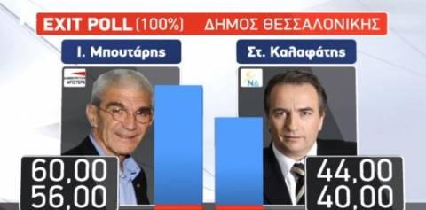 Δημοτικές εκλογές, Αποτελέσματα: Τα exit polls για τη Θεσσαλονίκη