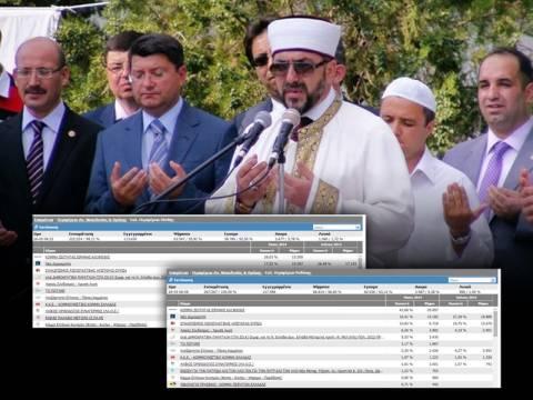Αποτελέσματα εκλογών: Ανατριχίλα με την πρωτιά του κόμματος της μουσουλμανικής μειονότητας