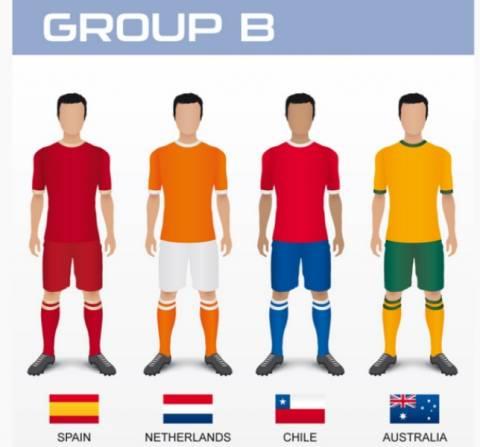 Μουντιάλ 2014: Τα ρόστερ των εθνικών ομάδων (2ος όμιλος)