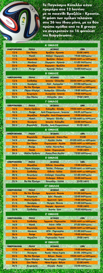 Παγκόσμιο Κύπελλο 2014: Το πρόγραμμα των αγώνων (πίνακας)
