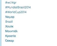 Παγκόσμιο Κύπελλο Ποδοσφαίρου 2014: Χαμός στο Twitter για την πρεμιέρα