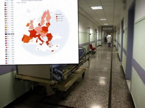 Ευρωβαρόμετρο: Οι Έλληνες χάνουν την εμπιστοσύνη τους στο ΕΣΥ