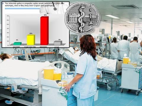Έρευνα ΙΣΑ: Χειρότερες οι υπηρεσίες υγείας τον τελευταίο χρόνο