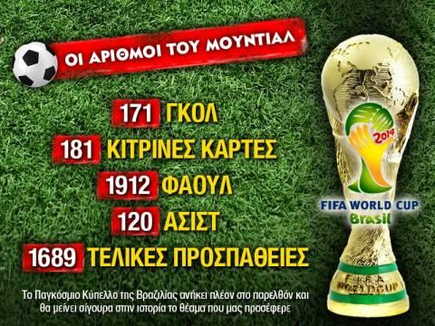 Παγκόσμιο Κύπελλο Ποδοσφαίρου 2014: Οι αριθμοί του Μουντιάλ