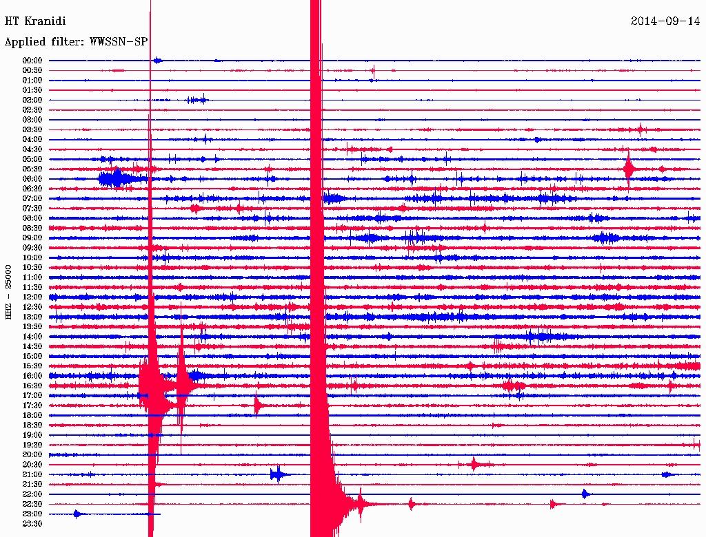Earthquake shook Leonidio