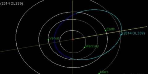 Η γη έχει δεύτερο φεγγάρι;