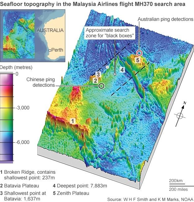MH370: Συνεχίζονται οι έρευνες για το αγνοούμενο αεροπλάνο (pics)