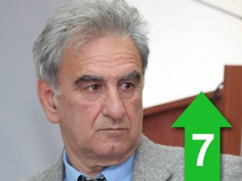 «Επιτακτική ανάγκη η συγκυβέρνηση ΣΥΡΙΖΑ – ΝΔ»